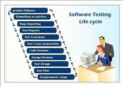 Software de prueba automatizado