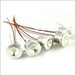 Mercado mundial de mini LED